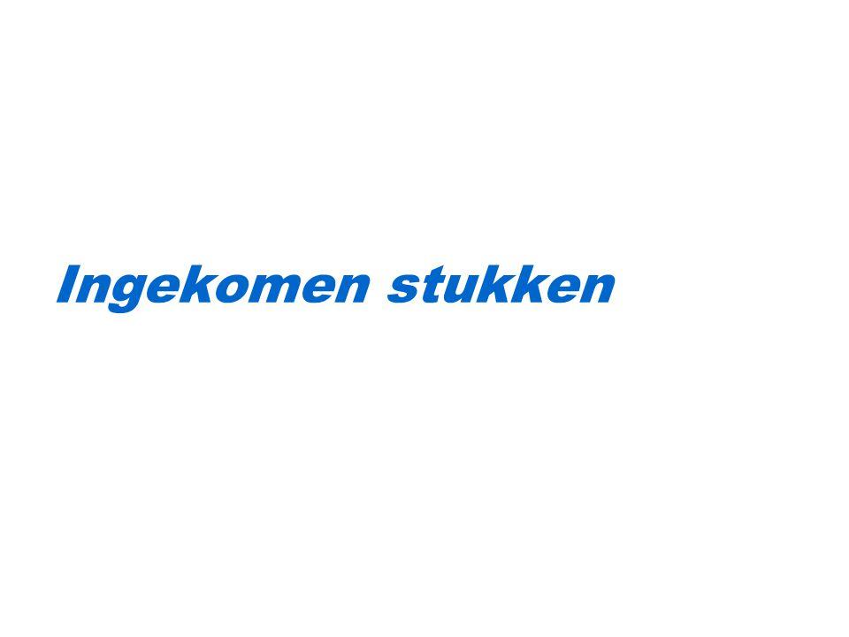 Verslag van de vergadering Afmeldingen Her Tesselaar, Mark Overtoom en Niels Tesselaar (fietsen met de krant) Notulen / verslag Speciaal welkom aan John, René en Rudy als de drie nieuwe bestuursleden en aan Cees Pool & Ton Kersbergen, ereleden.