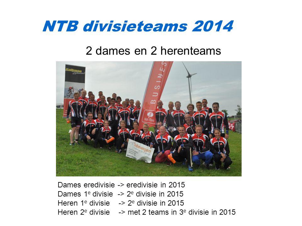 NTB divisieteams 2014 2 dames en 2 herenteams Dames eredivisie -> eredivisie in 2015 Dames 1 e divisie -> 2 e divisie in 2015 Heren 1 e divisie -> 2 e divisie in 2015 Heren 2 e divisie -> met 2 teams in 3 e divisie in 2015