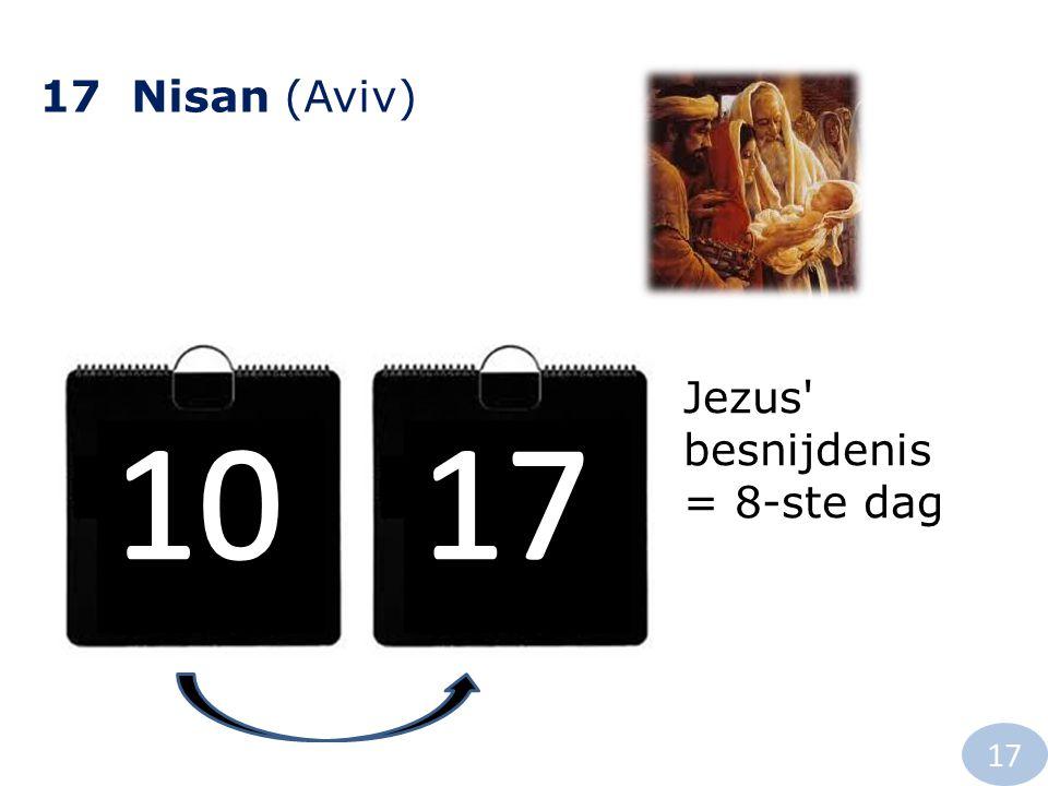 17 Nisan (Aviv) Jezus' besnijdenis = 8-ste dag 17