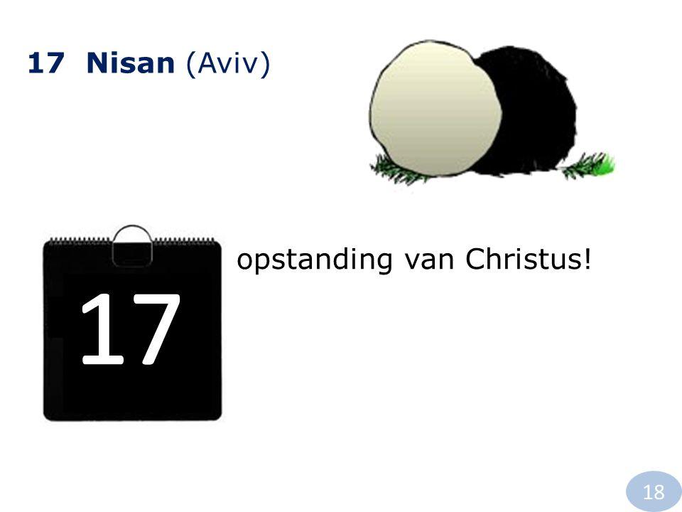 17 Nisan (Aviv) opstanding van Christus! 18
