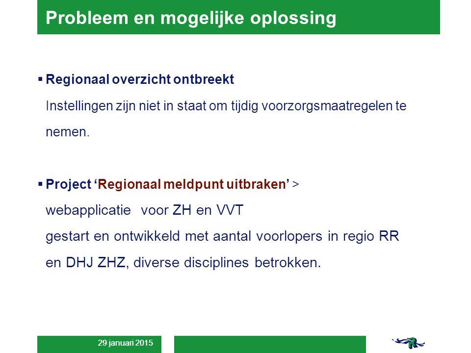 Probleem en mogelijke oplossing  Regionaal overzicht ontbreekt Instellingen zijn niet in staat om tijdig voorzorgsmaatregelen te nemen.