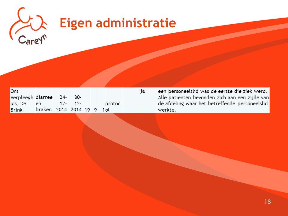 18 Eigen administratie Ons Verpleegh uis, De Brink diarree en braken 24- 12- 2014 30- 12- 20141991 protoc ol ja een personeelslid was de eerste die ziek werd.
