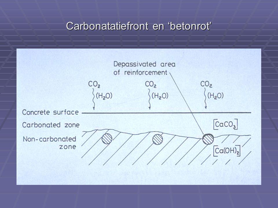 Carbonatatiefront en 'betonrot'