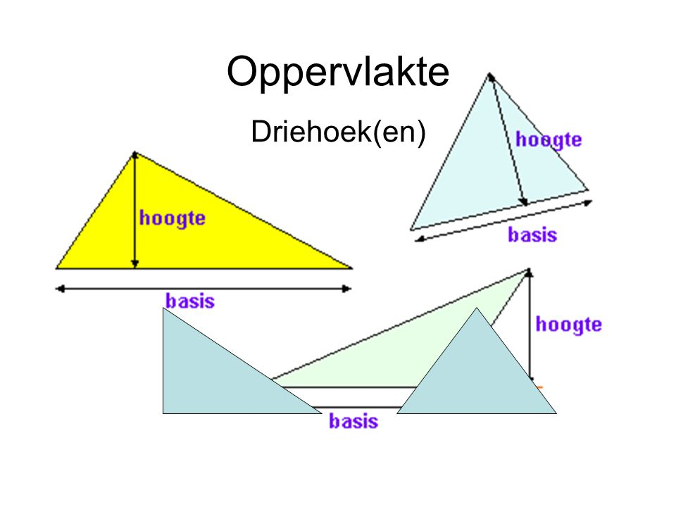 Oppervlakte Driehoek(en)