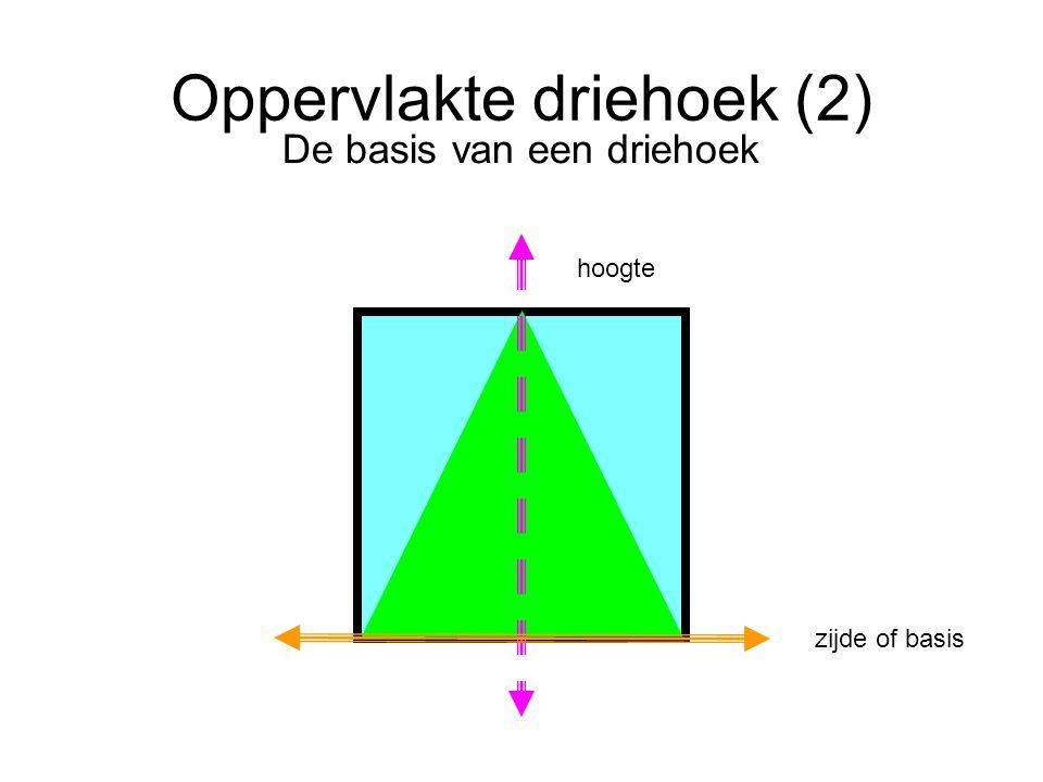 Oppervlakte driehoek (2) De basis van een driehoek zijde of basis hoogte