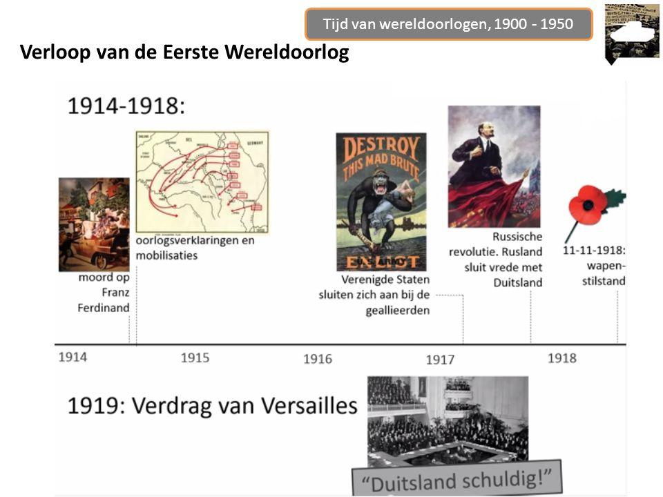 Tijd van wereldoorlogen, 1900 - 1950 Verloop van de Eerste Wereldoorlog