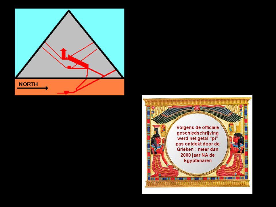 Het oog van Horus