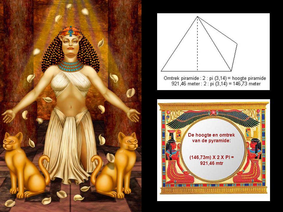 De hoogte X 2PI komt exact overeen met de perimeter van de pyramide