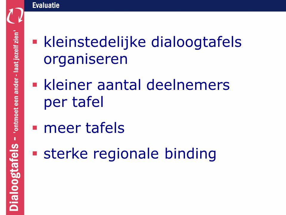  kleinstedelijke dialoogtafels organiseren  kleiner aantal deelnemers per tafel  meer tafels  sterke regionale binding