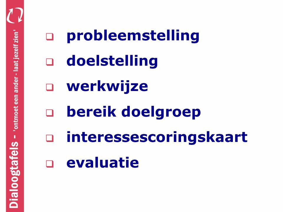  probleemstelling  doelstelling  werkwijze  bereik doelgroep  interessescoringskaart  evaluatie