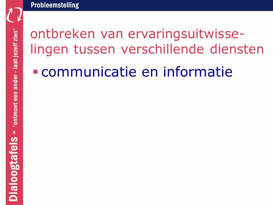 ontbreken van ervaringsuitwisse- lingen tussen verschillende diensten  communicatie en informatie