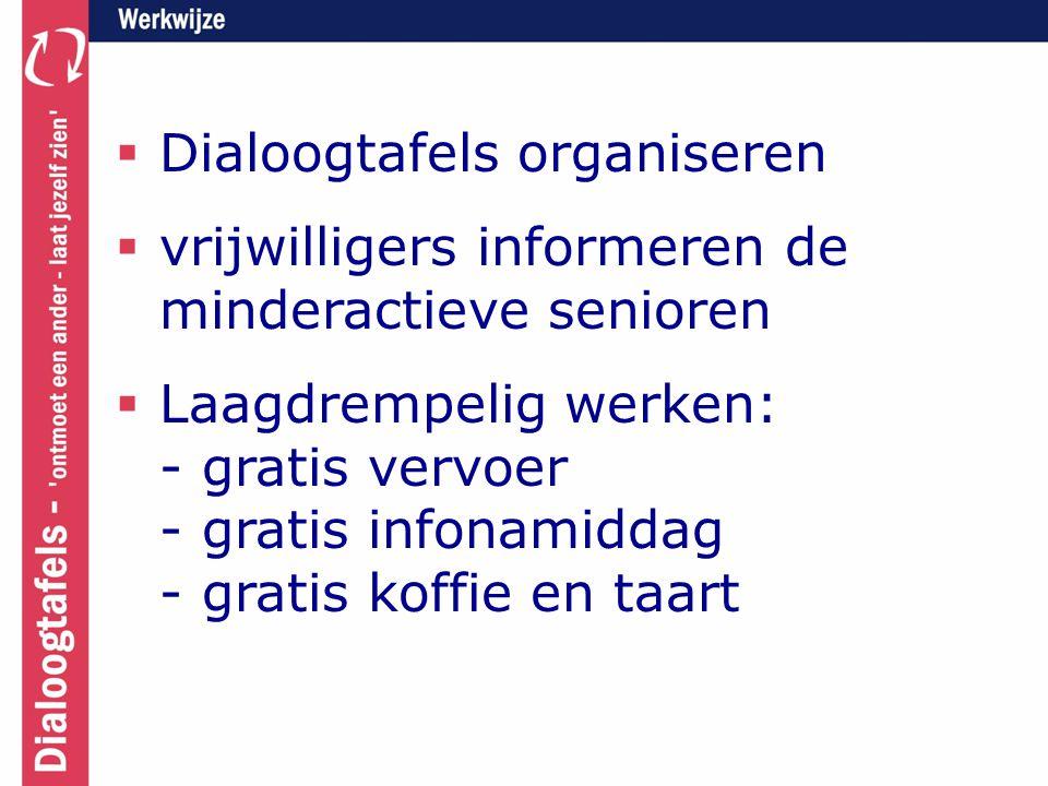  Dialoogtafels organiseren  vrijwilligers informeren de minderactieve senioren  Laagdrempelig werken: - gratis vervoer - gratis infonamiddag - gratis koffie en taart