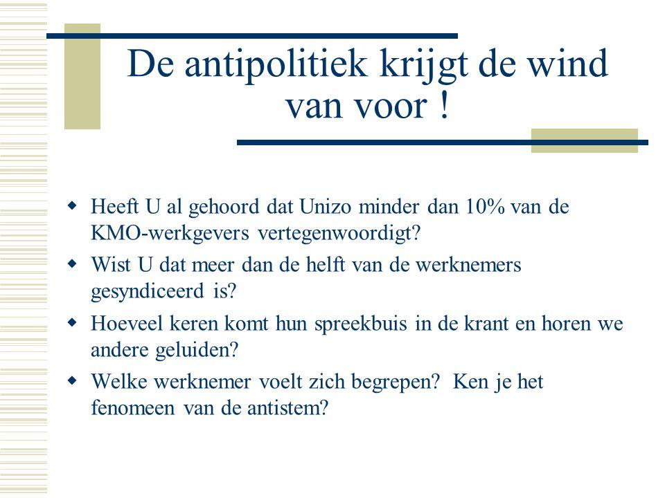 De antipolitiek krijgt de wind van voor !  Heeft U al gehoord dat Unizo minder dan 10% van de KMO-werkgevers vertegenwoordigt?  Wist U dat meer dan