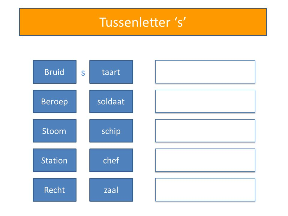 Tussenletter 's' Bruidtaart Beroepsoldaat Stoomschip Stationchef Rechtzaal s