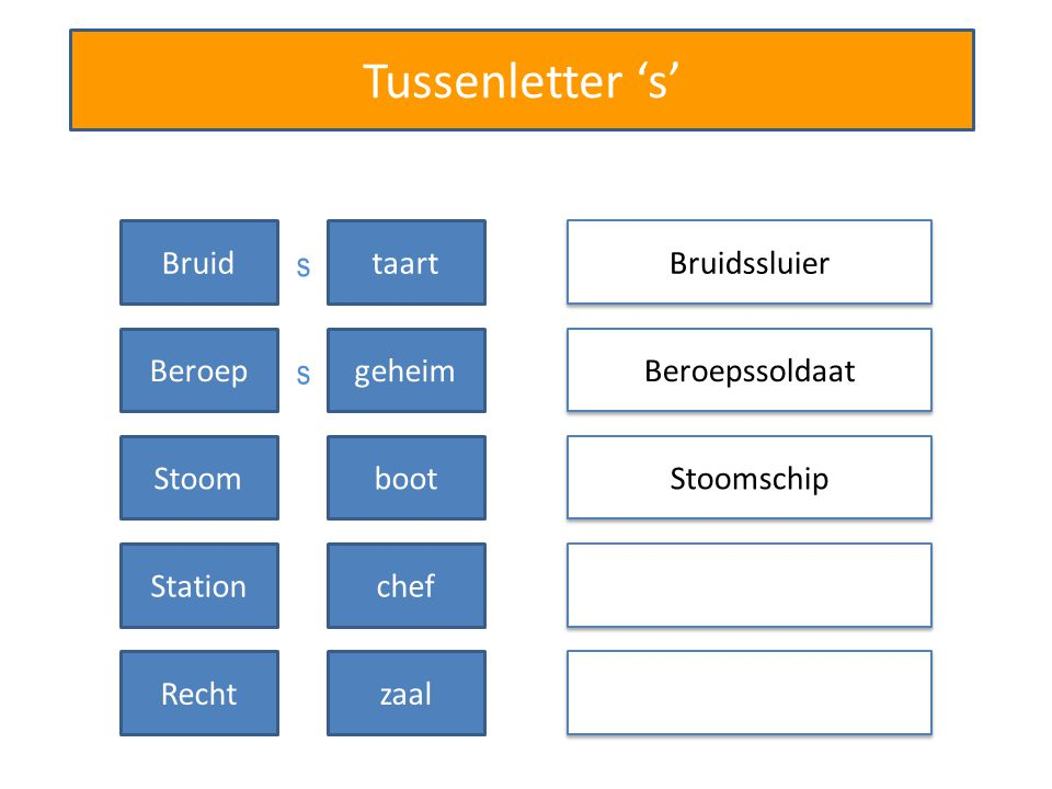 Tussenletter 's' Bruidssluier Beroepssoldaat Bruidtaart Beroepgeheim Stoomschip Stoomboot Stationchef Rechtzaal s s