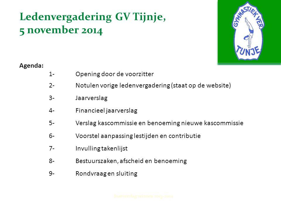 Ledenvergadering GV Tijnje, 5 november 2014 Agenda: 1-Opening door de voorzitter 2-Notulen vorige ledenvergadering (staat op de website) 3-Jaarverslag
