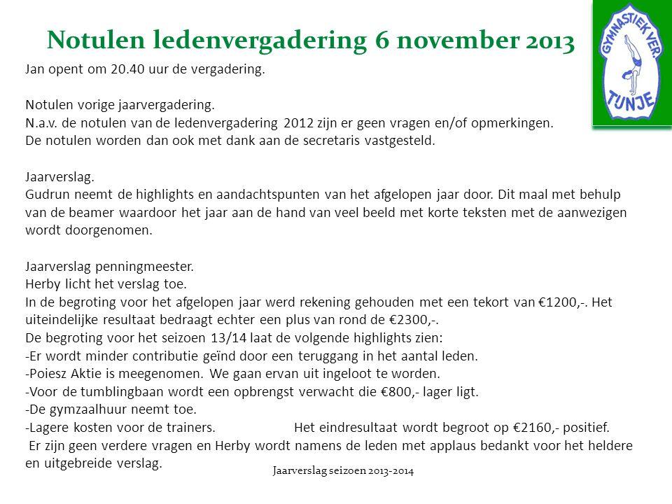 Notulen ledenvergadering 6 november 2013 Jan opent om 20.40 uur de vergadering. Notulen vorige jaarvergadering. N.a.v. de notulen van de ledenvergader