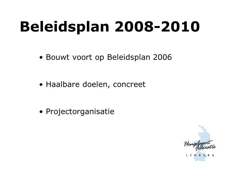 Beleidsplan 2008-2010 Bouwt voort op Beleidsplan 2006 Haalbare doelen, concreet Projectorganisatie