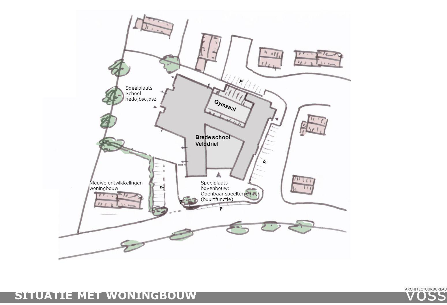 Speelplaats School hedo,bso,psz Nieuwe ontwikkelingen woningbouw Speelplaats bovenbouw: Openbaar speelterrein (buurtfunctie) Brede school Velddriel P Gymzaal P P P P SITUATIE MET WONINGBOUW
