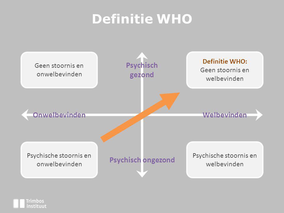 Definitie WHO Psychische stoornis en welbevinden Onwelbevinden Psychische stoornis en onwelbevinden Definitie WHO: Geen stoornis en welbevinden Welbev
