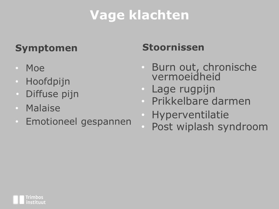 Symptomen Moe Hoofdpijn Diffuse pijn Malaise Emotioneel gespannen Stoornissen Burn out, chronische vermoeidheid Lage rugpijn Prikkelbare darmen Hyperv