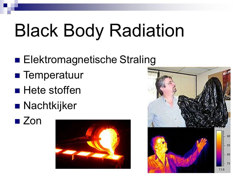 Black Body Radiation Elektromagnetische Straling Temperatuur Hete stoffen Nachtkijker Zon