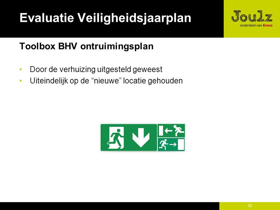 12 Evaluatie Veiligheidsjaarplan Toolbox BHV ontruimingsplan Door de verhuizing uitgesteld geweest Uiteindelijk op de nieuwe locatie gehouden