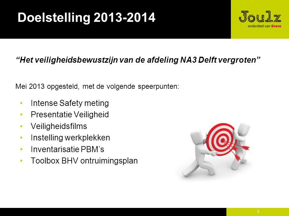 3 Doelstelling 2013-2014 Intense Safety meting Presentatie Veiligheid Veiligheidsfilms Instelling werkplekken Inventarisatie PBM's Toolbox BHV ontruimingsplan Het veiligheidsbewustzijn van de afdeling NA3 Delft vergroten Mei 2013 opgesteld, met de volgende speerpunten: