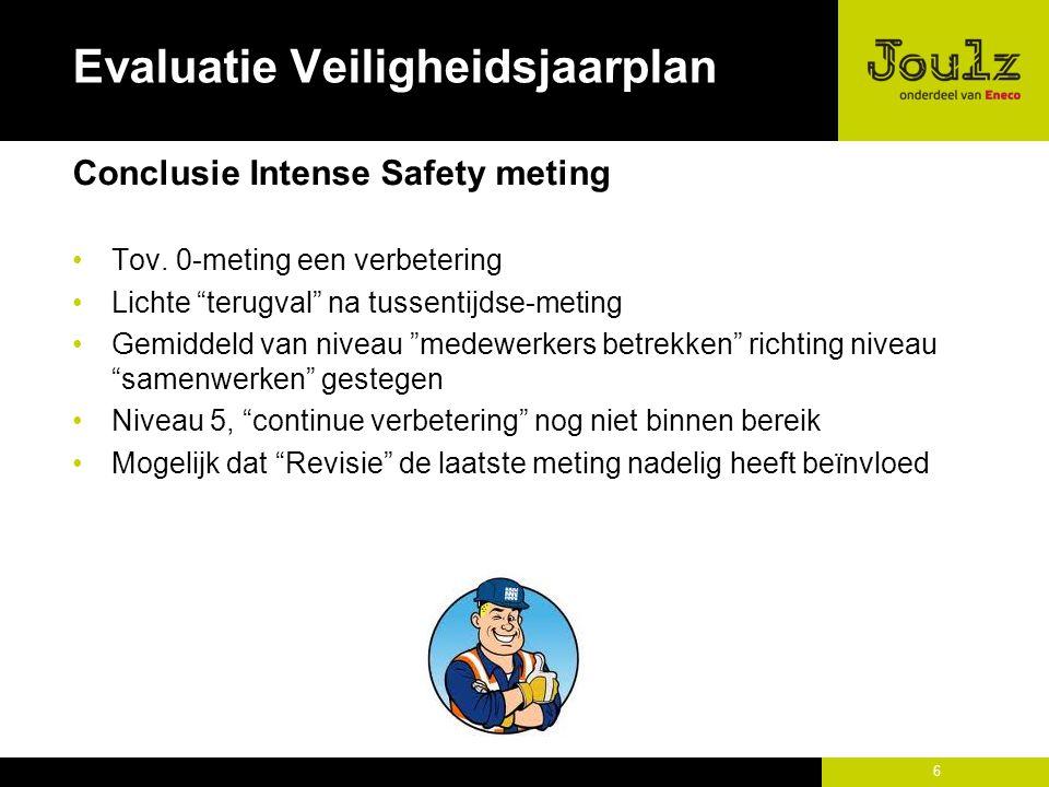 6 Evaluatie Veiligheidsjaarplan Conclusie Intense Safety meting Tov.