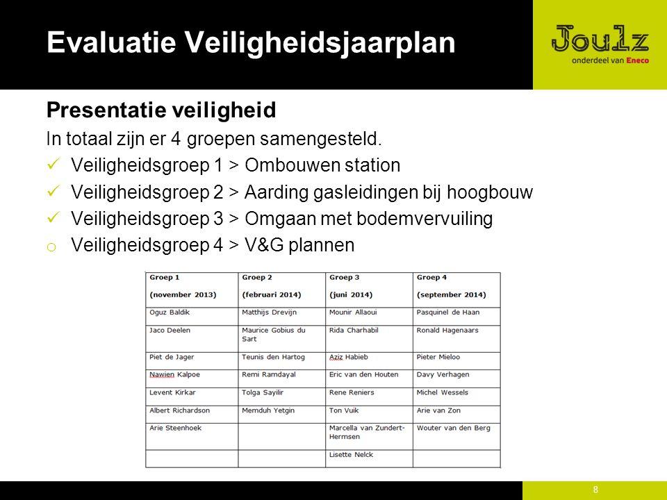 9 Evaluatie Veiligheidsjaarplan Veiligheidsfilms Doelstelling niet gehaald zoals omschreven Wel zijn er door Arnoud toolboxen gehouden en video's getoond tijdens werkoverleg/keek.