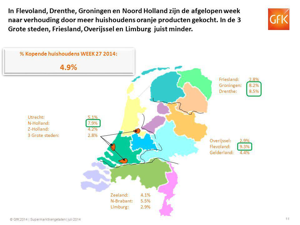 11 © GfK 2014 | Supermarktkengetallen | juli 2014 % Kopende huishoudens WEEK 27 2014: 4.9% % Kopende huishoudens WEEK 27 2014: 4.9% Friesland:2.8% Groningen:8.2% Drenthe:8.5% Overijssel:2.9% Flevoland:9.3% Gelderland:4.4% Zeeland:4.1% N-Brabant:5.5% Limburg:2.9% Utrecht:5.1% N-Holland:7.9% Z-Holland: 4.2% 3 Grote steden: 2.8% In Flevoland, Drenthe, Groningen en Noord Holland zijn de afgelopen week naar verhouding door meer huishoudens oranje producten gekocht.