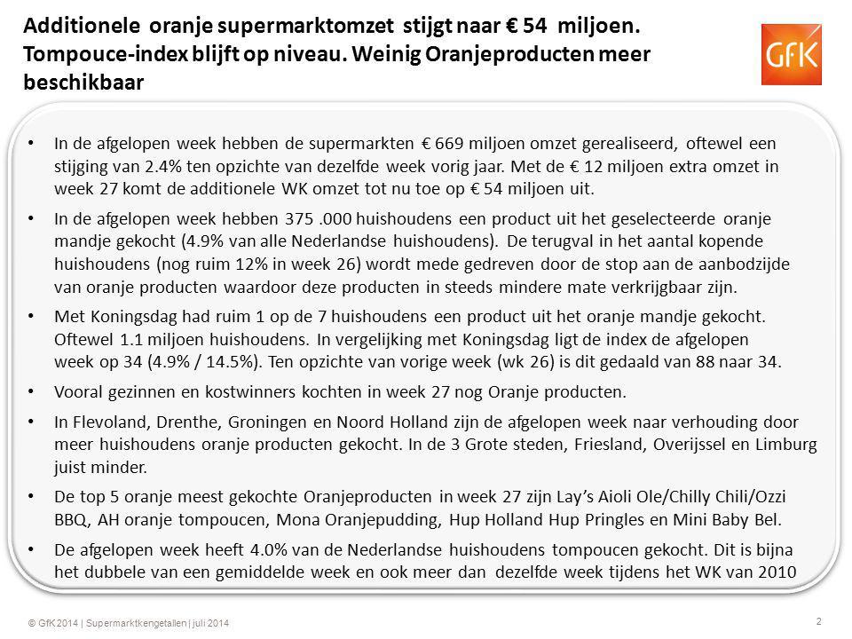 2 © GfK 2014 | Supermarktkengetallen | juli 2014 In de afgelopen week hebben de supermarkten € 669 miljoen omzet gerealiseerd, oftewel een stijging van 2.4% ten opzichte van dezelfde week vorig jaar.