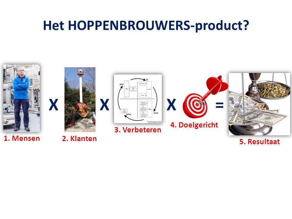 Het HOPPENBROUWERS-product? 1. Mensen XXX= 2. Klanten 3. Verbeteren 4. Doelgericht 5. Resultaat