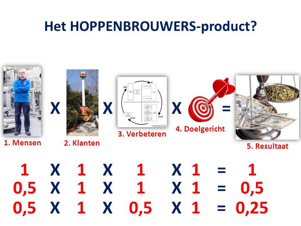 Het HOPPENBROUWERS-product? XXX=11111 1. Mensen XXX= 2. Klanten 3. Verbeteren 4. Doelgericht 5. Resultaat XXX=0,5111 XXX= 1 10,25