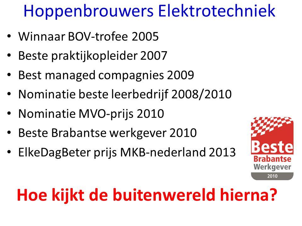 Winnaar BOV-trofee 2005 Beste praktijkopleider 2007 Best managed compagnies 2009 Nominatie beste leerbedrijf 2008/2010 Nominatie MVO-prijs 2010 Beste