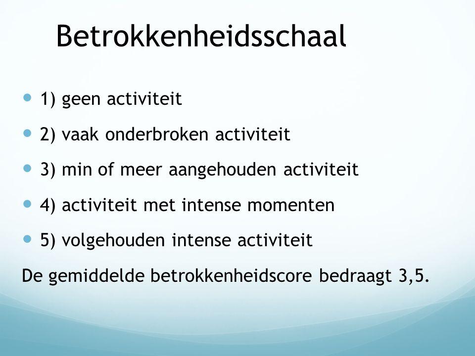 Betrokkenheidsschaal 1) geen activiteit 2) vaak onderbroken activiteit 3) min of meer aangehouden activiteit 4) activiteit met intense momenten 5) vol