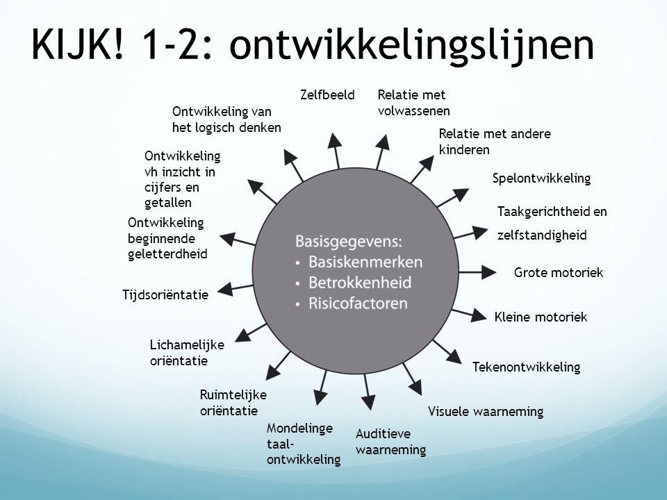KIJK! 1-2: ontwikkelingslijnen Relatie met volwassenen Relatie met andere kinderen Spelontwikkeling Taakgerichtheid en zelfstandigheid Grote motoriek