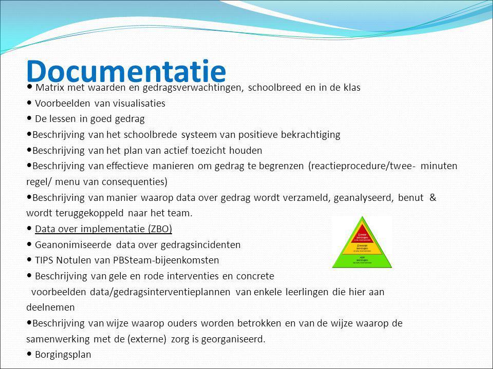 Documentatie Matrix met waarden en gedragsverwachtingen, schoolbreed en in de klas Voorbeelden van visualisaties De lessen in goed gedrag Beschrijving