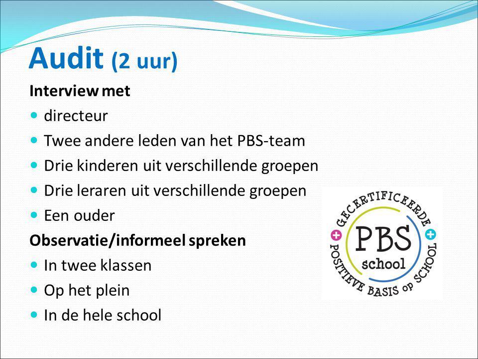Audit (2 uur) Interview met directeur Twee andere leden van het PBS-team Drie kinderen uit verschillende groepen Drie leraren uit verschillende groepe