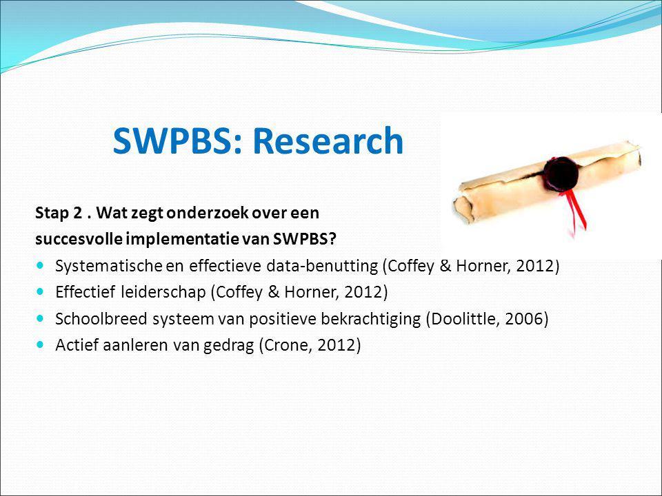 SWPBS: research Stap 3.