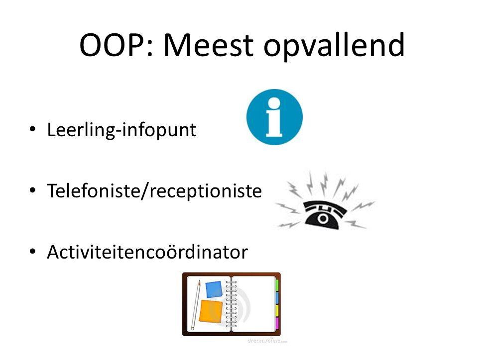 OOP: Meest opvallend Leerling-infopunt Telefoniste/receptioniste Activiteitencoördinator
