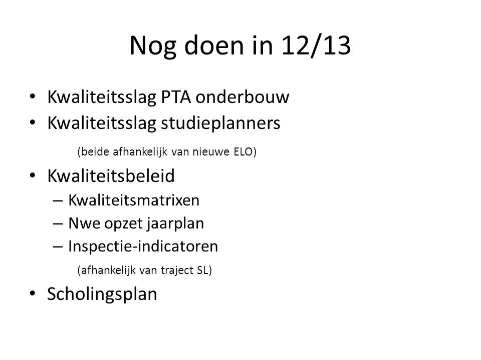 Nog doen in 12/13 Kwaliteitsslag PTA onderbouw Kwaliteitsslag studieplanners (beide afhankelijk van nieuwe ELO) Kwaliteitsbeleid – Kwaliteitsmatrixen – Nwe opzet jaarplan – Inspectie-indicatoren (afhankelijk van traject SL) Scholingsplan