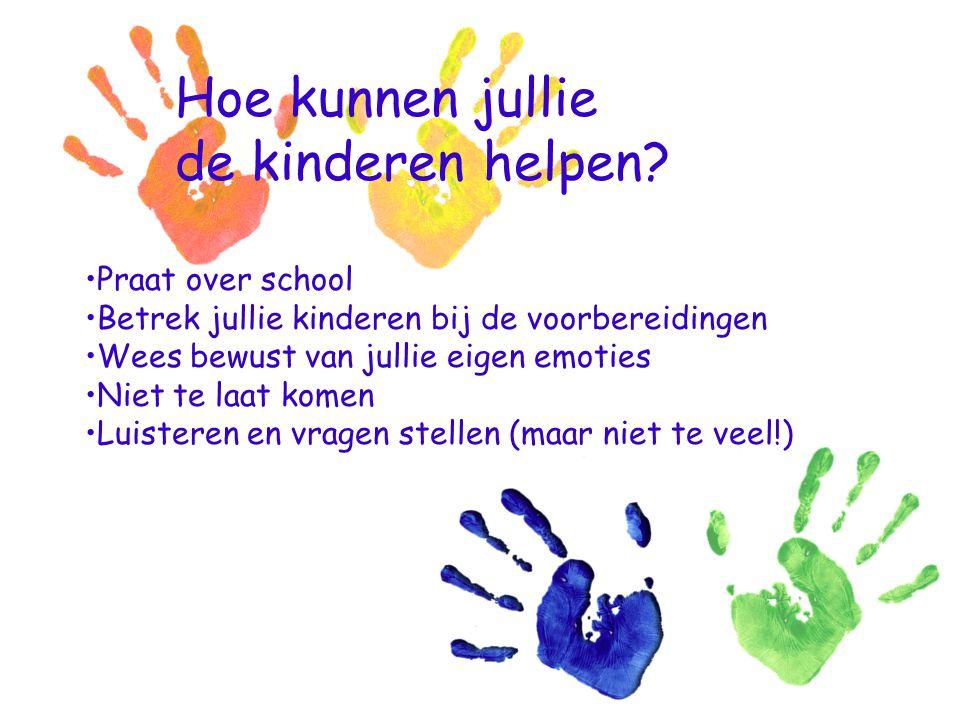 Dates for your diary 15 September – studiedag; kinderen vrij 16 September – Prinsjesdag; kinderen vrij…even zwaaien.
