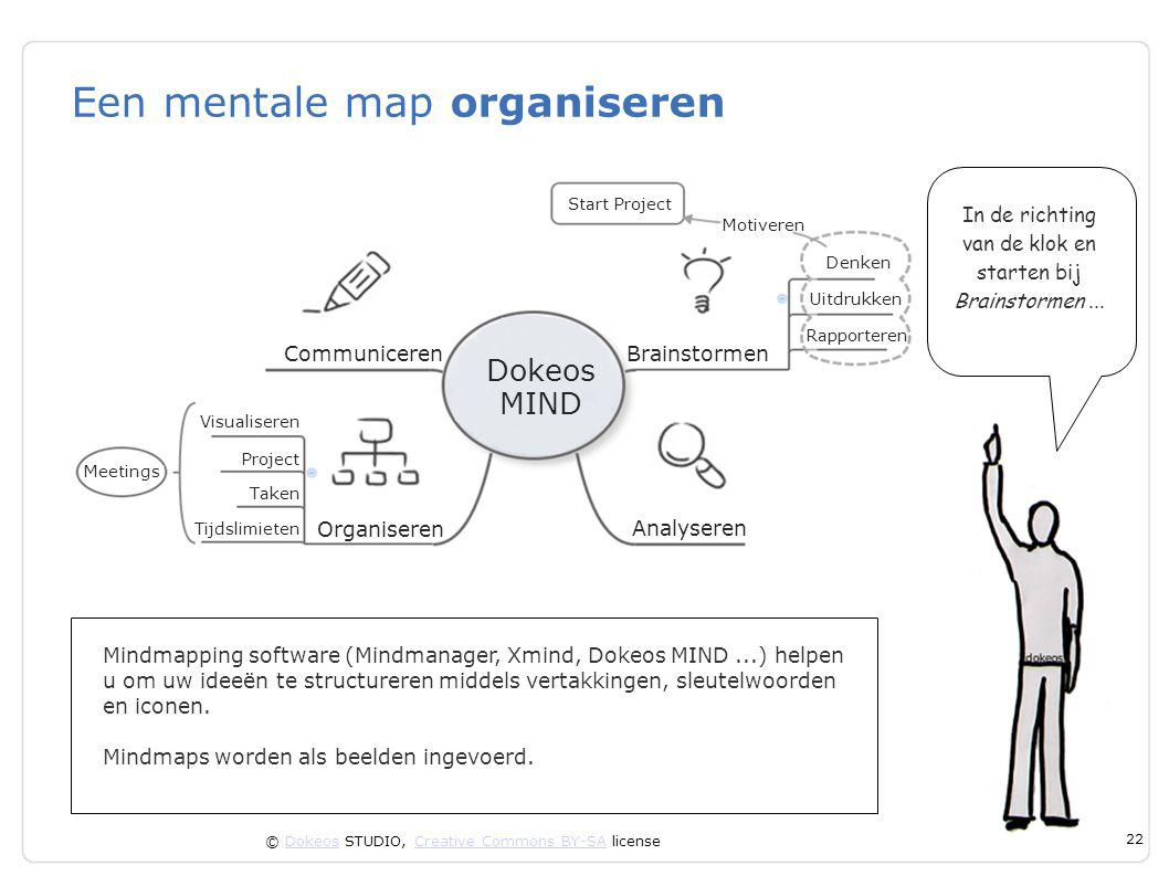 © Dokeos STUDIO, Creative Commons BY-SA licenseDokeosCreative Commons BY-SA 22 Een mentale map organiseren Mindmapping software (Mindmanager, Xmind, D