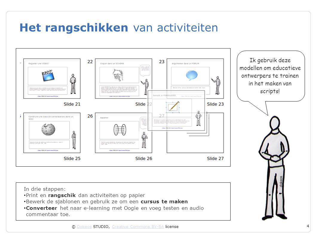 © Dokeos STUDIO, Creative Commons BY-SA licenseDokeosCreative Commons BY-SA 4 Het rangschikken van activiteiten In drie stappen: Print en rangschik da