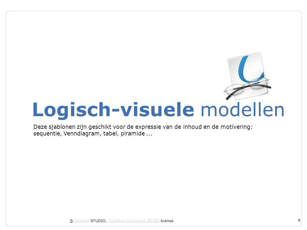 © Dokeos STUDIO, Creative Commons BY-SA licenseDokeosCreative Commons BY-SA 9 Logisch-visuele modellen Deze sjablonen zijn geschikt voor de expressie