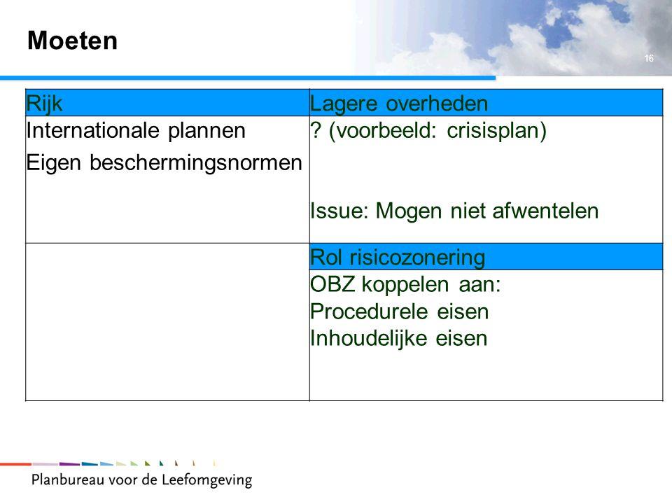 16 Moeten RijkLagere overheden Internationale plannen Eigen beschermingsnormen .