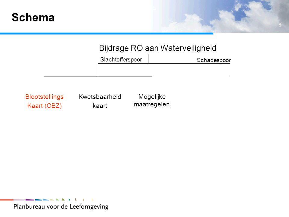 5 Schema Bijdrage RO aan Waterveiligheid Slachtofferspoor Schadespoor Blootstellings Kaart (OBZ) Kwetsbaarheid kaart Mogelijke maatregelen