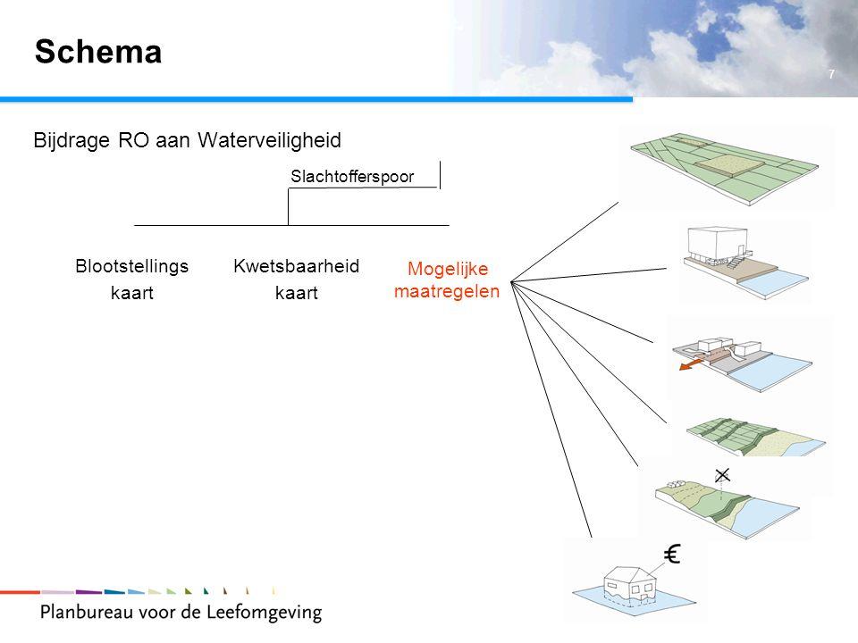 7 Schema Bijdrage RO aan Waterveiligheid Slachtofferspoor Blootstellings kaart Kwetsbaarheid kaart Mogelijke maatregelen