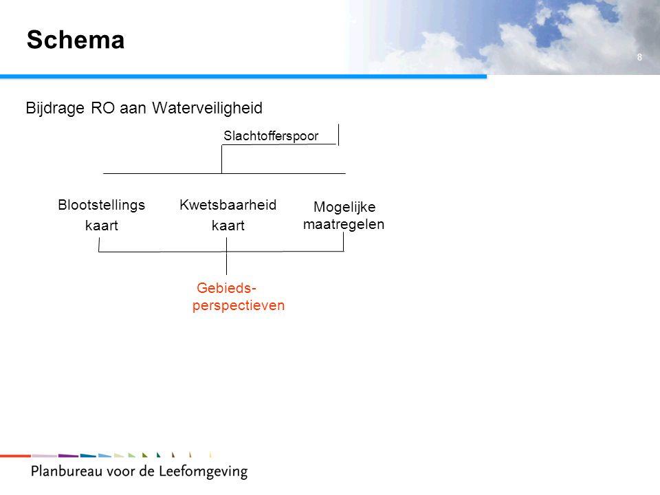 8 Schema Bijdrage RO aan Waterveiligheid Slachtofferspoor Blootstellings kaart Kwetsbaarheid kaart Mogelijke maatregelen Gebieds- perspectieven
